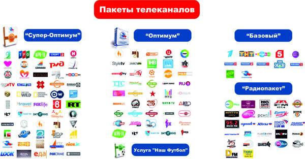 Инструкция По Настройке Цифровых Каналов На Телевизоре Lg